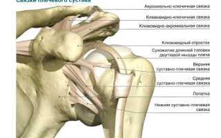 Как лечить разрыв связок плечевого сустава