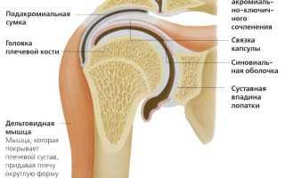 Особенности лечения воспаления плечевого сустава
