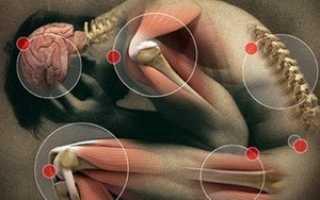 Препарат Фаниган для снятия болевого синдрома
